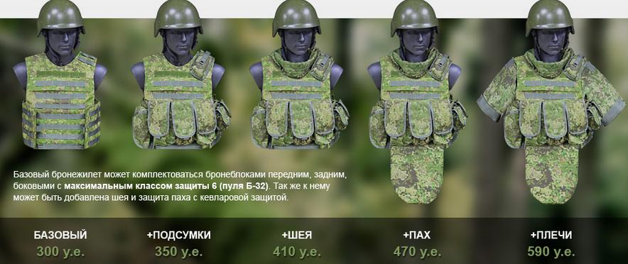 Бронежилеты для Украинской Армии Bulletproof.com.ua ул. Красноармейская 66, офис 2