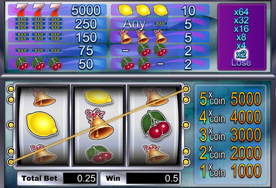 Новые игровые автоматы бесплатно без регистрации